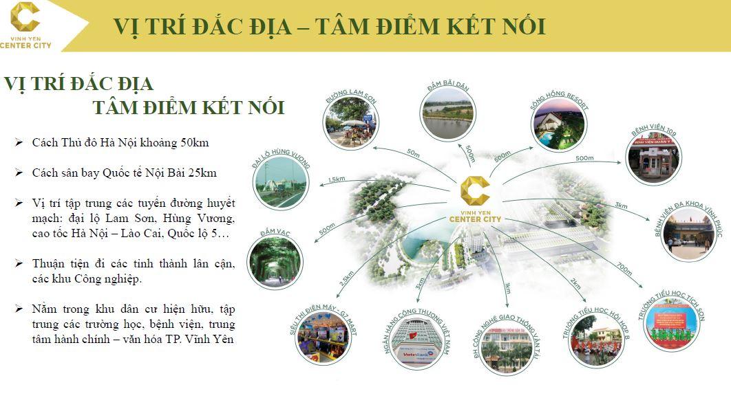 Vĩnh Yên Center - Tâm điểm kết nối