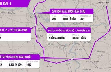 Chi tiết quy hoạch đường Vành đai 4 Hà Nội